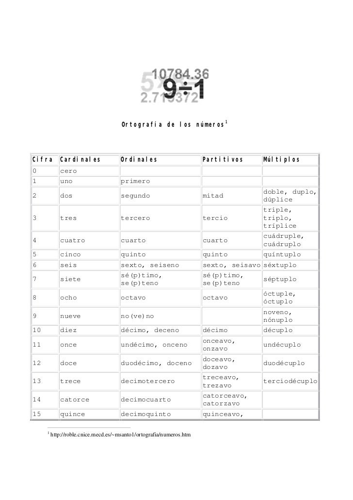 Ortografia numeros