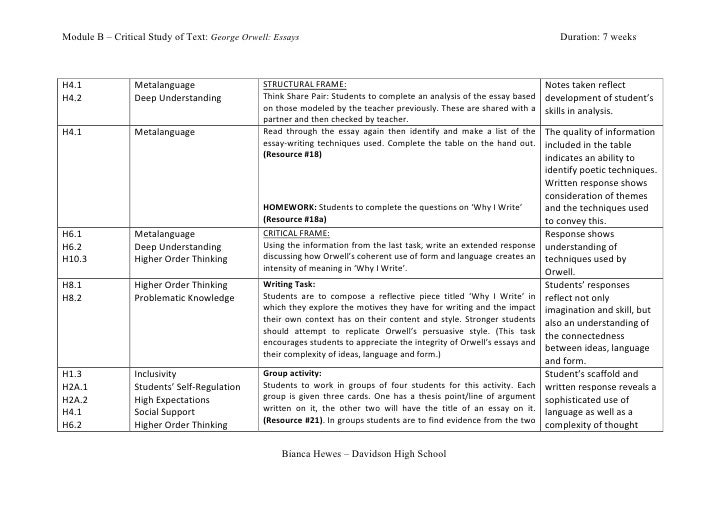 essay structure critical analysis