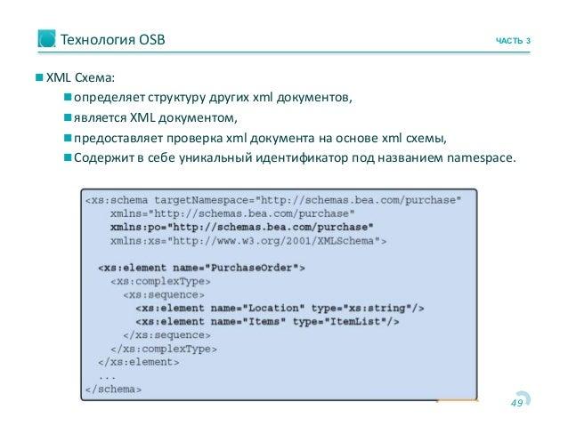Технология OSB 49 XML Схема: