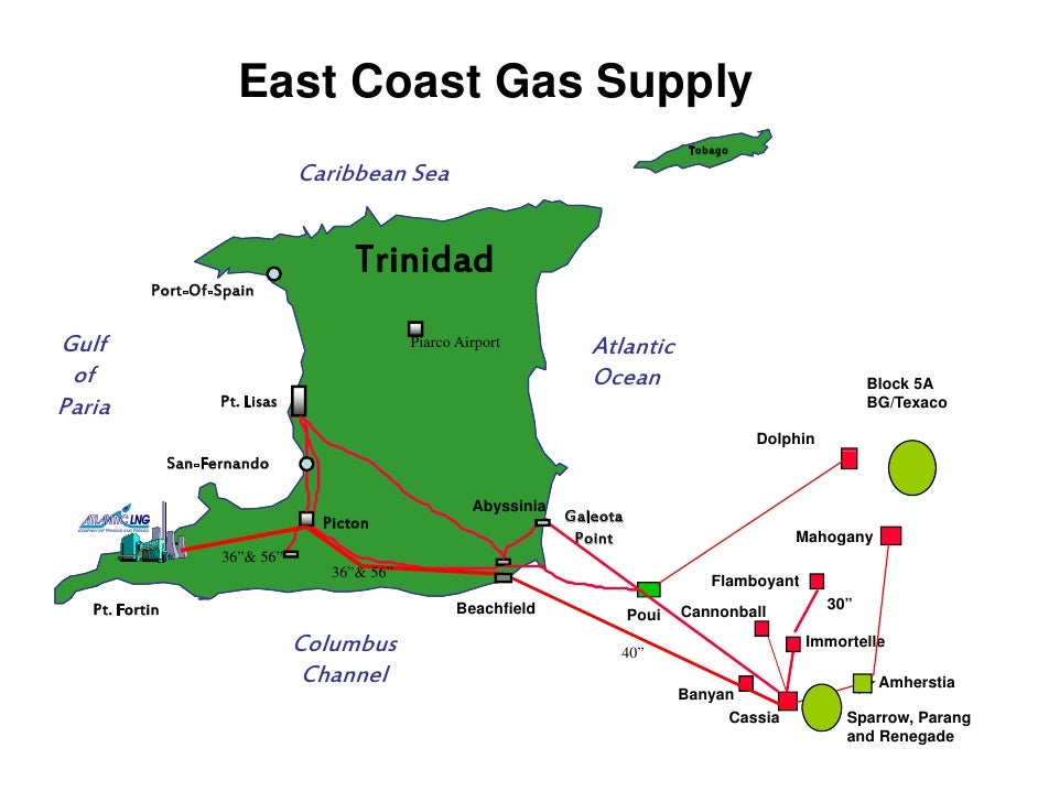 Atlantic Coast Pipeline Natural Gas Storage