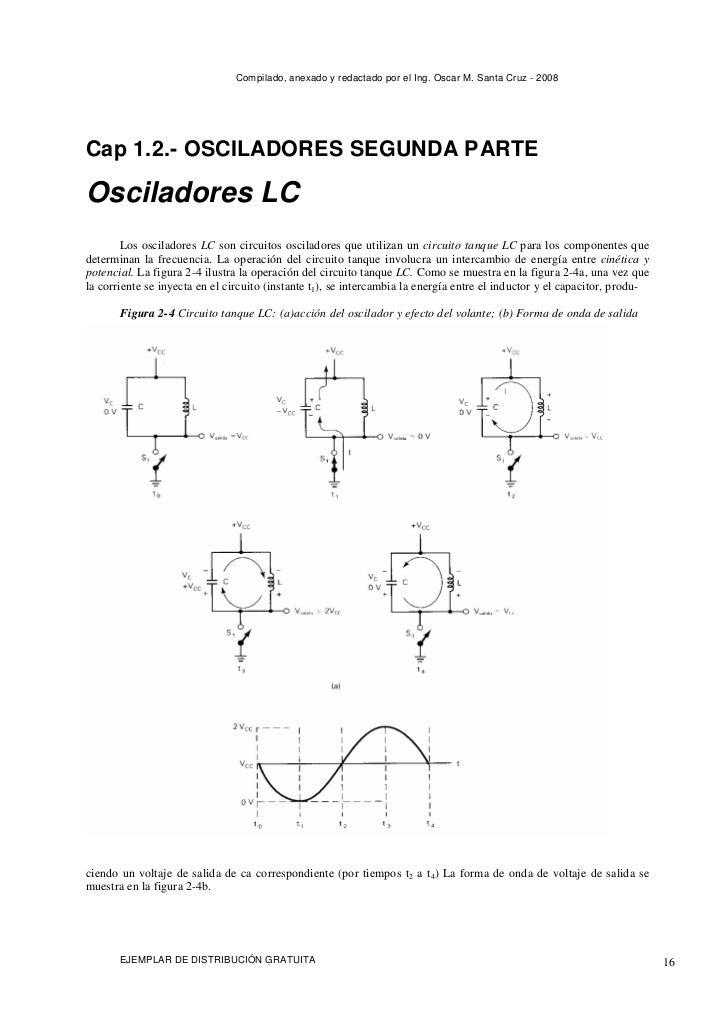Circuito Tanque : Osciladores rc