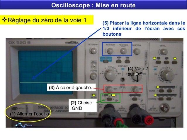 Réglage du zéro de la voie 1 (4) Voie 2 sur Off (2) Choisir GND (1) Allumer l'oscillo (3) À caler à gauche. (5) Placer la...