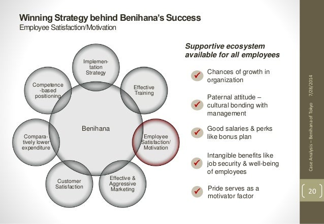 benihana of tokyo case study