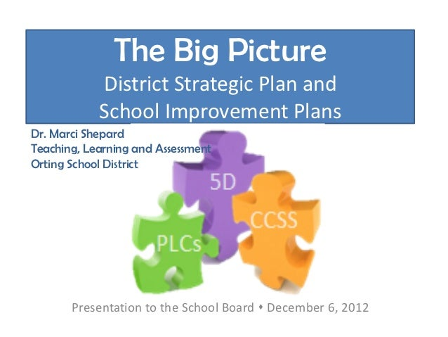 The Big Picture            District Strategic Plan and            School Improvement PlansDr. Marci ShepardTeaching, Learn...