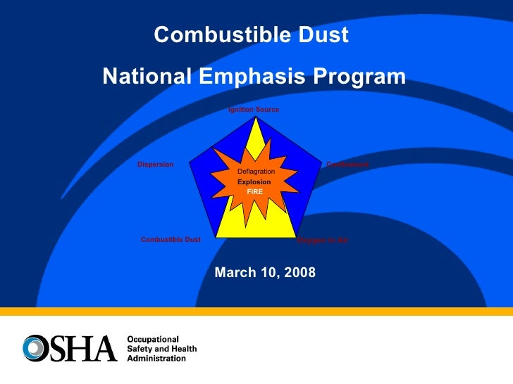 Combustible Dust  National Emphasis Program March 10, 2008 Combustible Dust Oxygen in Air Ignition Source Dispersion Confi...