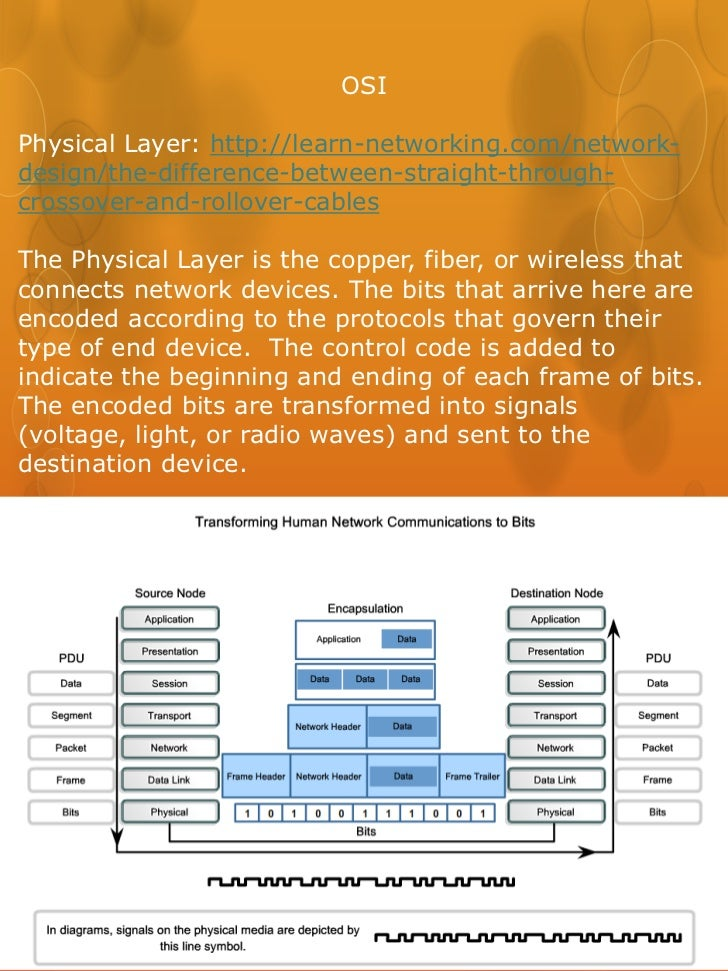 OSIPhysical Layer: http://learn-networking.com/network-design/the-difference-between-straight-through-crossover-and-rollov...