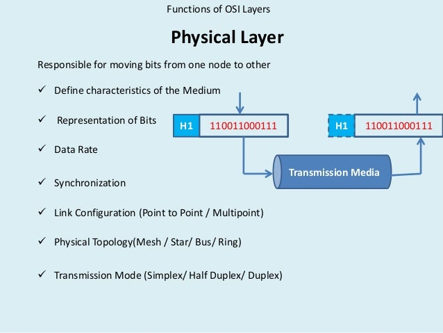 Functions of OSI Layers  Physical Layer Responsible for moving bits from one node to other  Define characteristics of the...