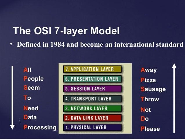 the osi model essay