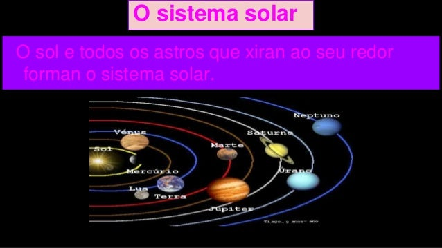 O sistema solar e a terra