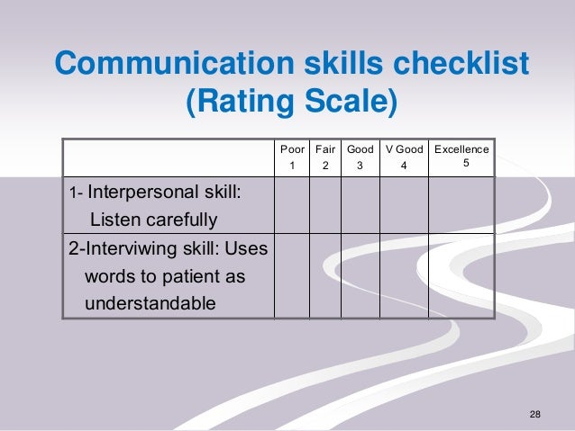 interpersonal communicaiton scale This article is a report of a study exploring the psychometric properties of the portuguese version of the interpersonal communication assessment scale (icas) related to nursing education.