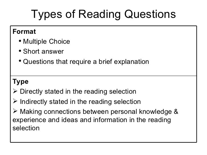 "osslt essay questions Supported opinion essay an opinion piece is a multi-paragraph response to a question which takes a specific stance on a topic do not use ""i"" or ""in my opinion."