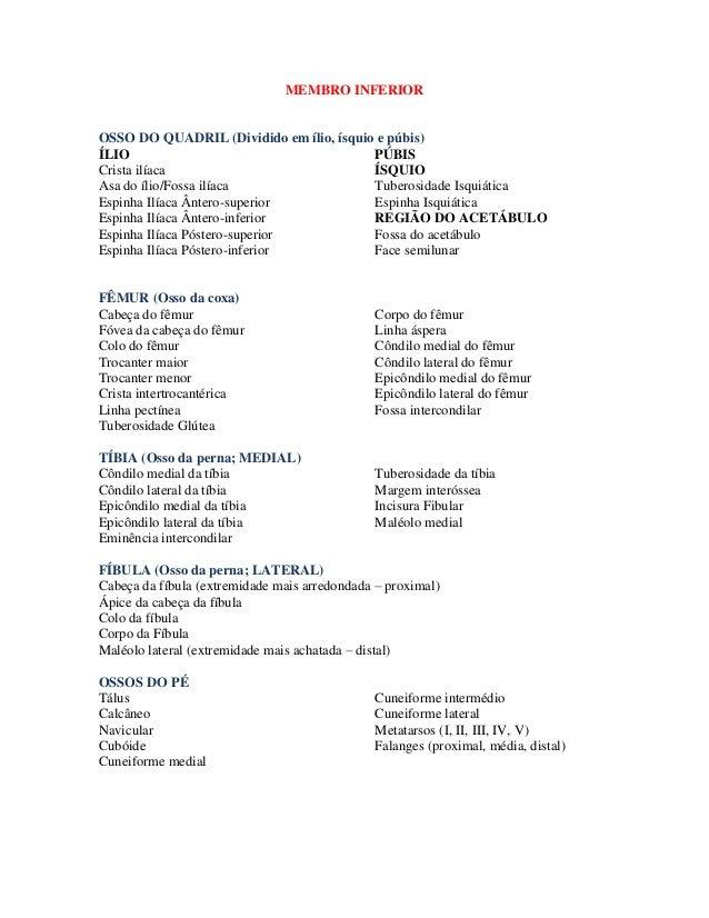 MEMBRO INFERIOR  OSSO DO QUADRIL (Dividido em ílio, ísquio e púbis) ÍLIO PÚBIS Crista ilíaca ÍSQUIO Asa do ílio/Fossa ilía...