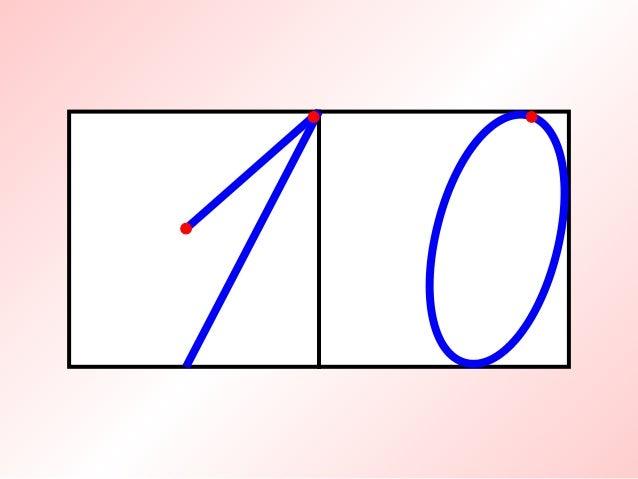 Число 1 в нумерологии Информация о числе 1