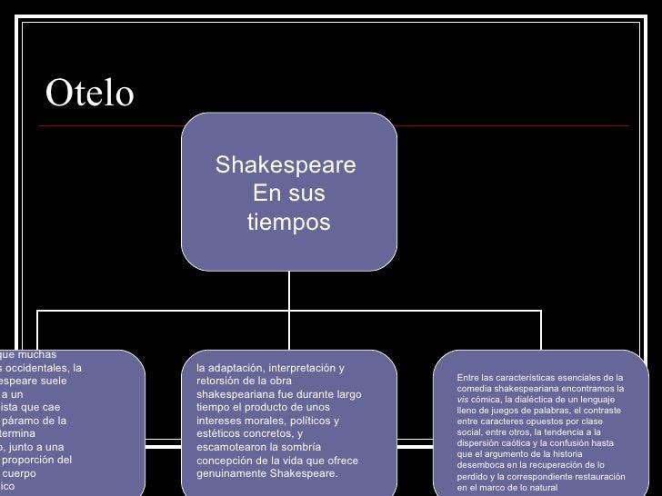 Otelo Al igual que muchas tragedias occidentales, la de Shakespeare suele describir a un protagonista que cae desde el pár...