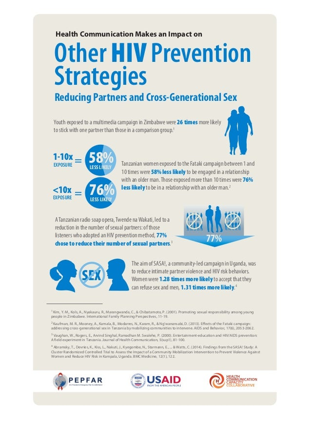 marketing strategies to prevent aids Home » education » aids 101 how can hiv be prevented because the most common ways hiv is transmitted is through anal or vaginal sex or sharing drug injection equipment with a person infected with hiv, it is important to take steps to reduce the risks associated with these.