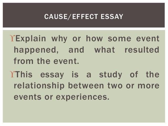 writing a persuasive essay pdf