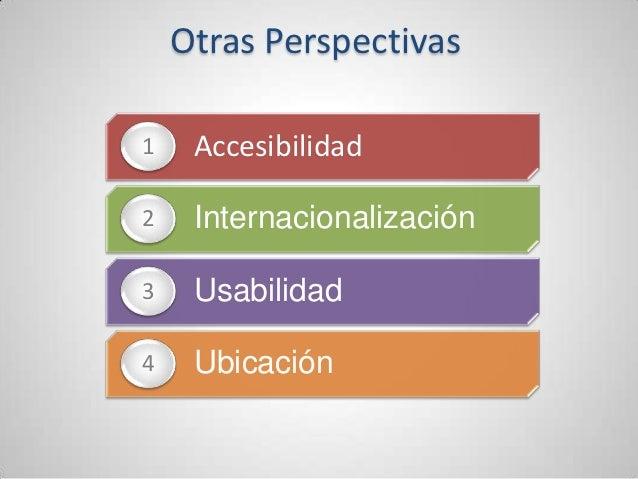 Otras Perspectivas•1    Accesibilidad•2    Internacionalización•3    Usabilidad•4    Ubicación