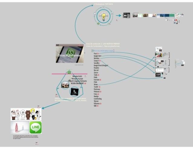 Otras plataformas. Nuevos medios para CCMM