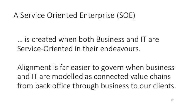 service-oriented computing semantics processes agents <a href=