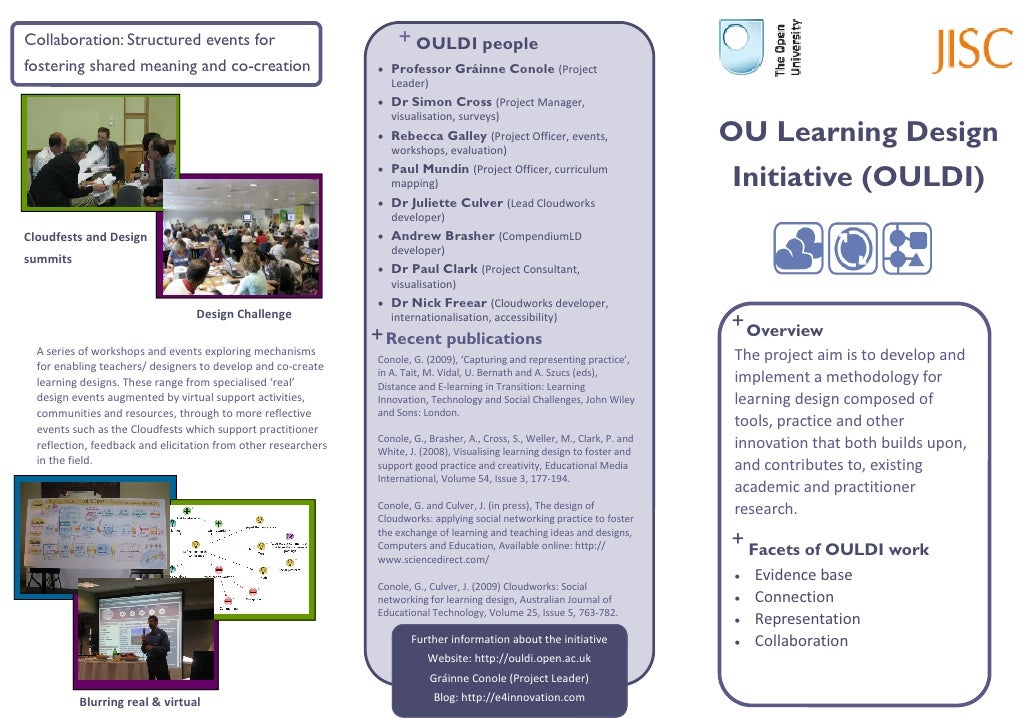 Collaboration: Structured events for                                + OULDI people fostering shared meaning and co-creatio...