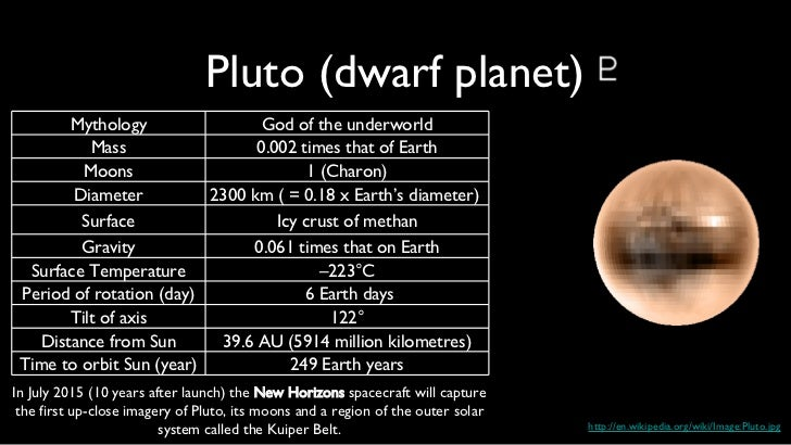 our solar system planets in order with no pluto - photo #15