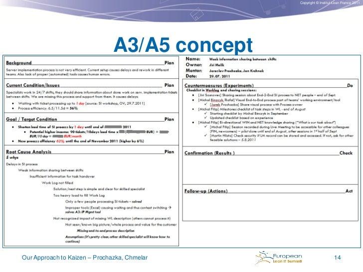 A3 problem Solving applying lean Thinking pdf Details