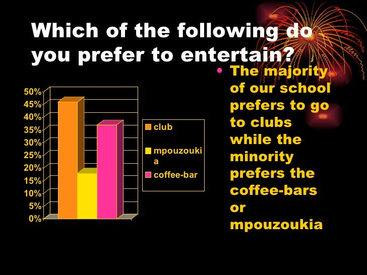 Which of the following do you prefer to entertain? <ul><li>The majority of our school prefers to go to clubs while the min...