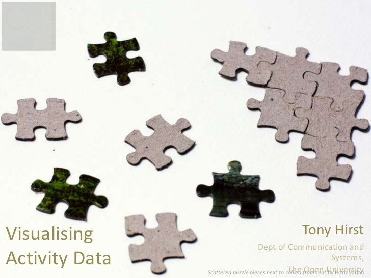 Visualising Activity Data<br />Tony Hirst<br />Dept of Communication and Systems,<br />The Open University<br />Scattered ...