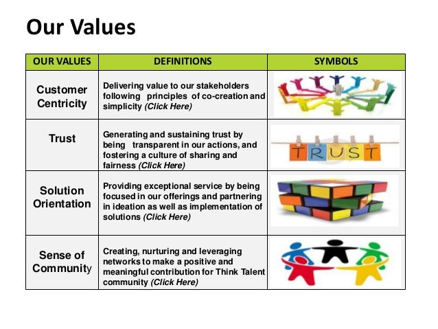 OUR VALUES DEFINITIONS SYMBOLS Customer Centricity Delivering value to our stakeholders following principles of co-creatio...