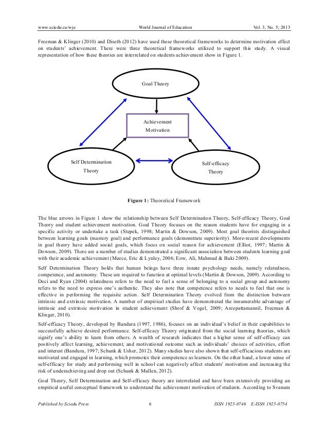 theoritical framework essay Theoretical framework: the firewall model the scenarios  this framework,  understood  'regression in time and space: a statistical essay.