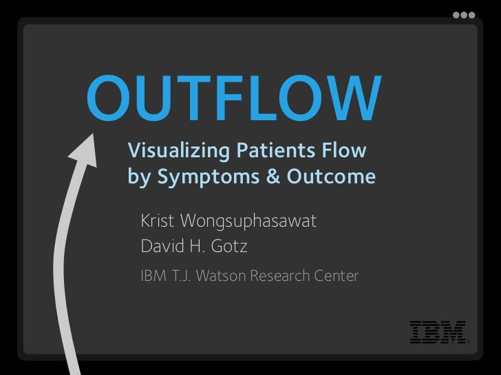 OUTFLOW Visualizing Patients Flow by Symptoms & Outcome  Krist Wongsuphasawat  David H. Gotz  IBM T.J. Watson Research Cen...