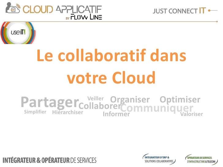 Le collaboratif dans         votre CloudPartagerSimplifier                              Organiser Optimiser               ...