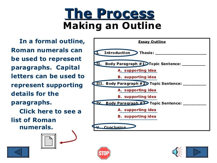 Examples of process essay
