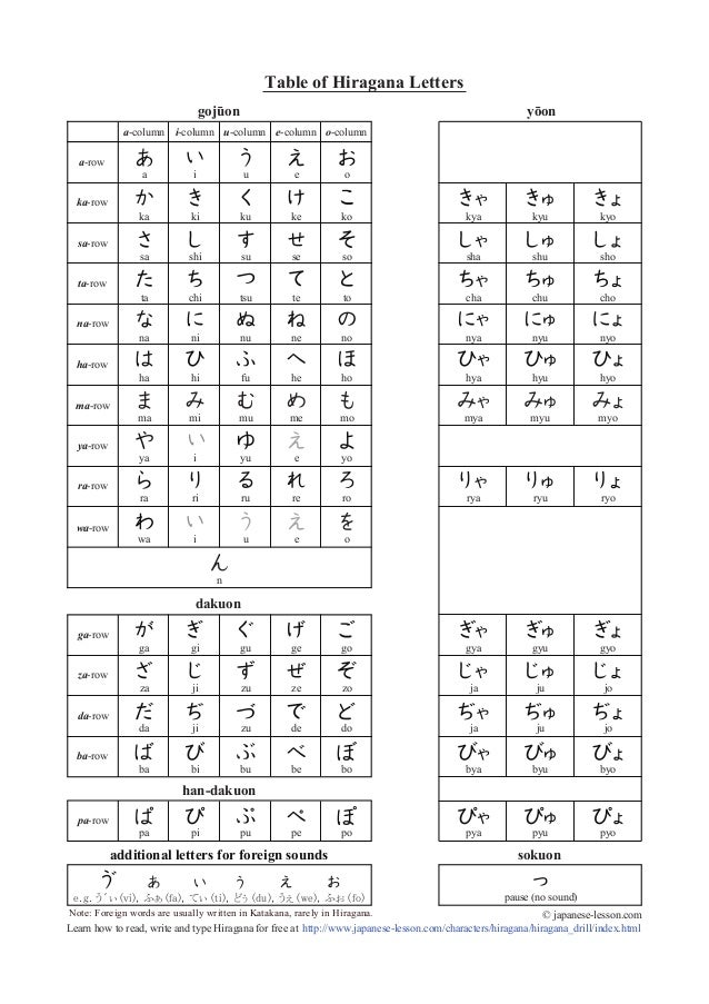 Table of Hiragana Letters                                gojūon                                                           ...