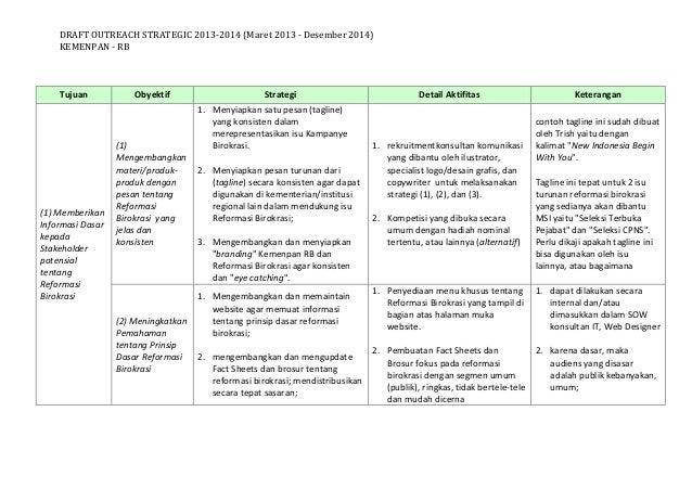 DRAFT OUTREACH STRATEGIC 2013-2014 (Maret 2013 - Desember 2014)    KEMENPAN - RB    Tujuan            Obyektif            ...