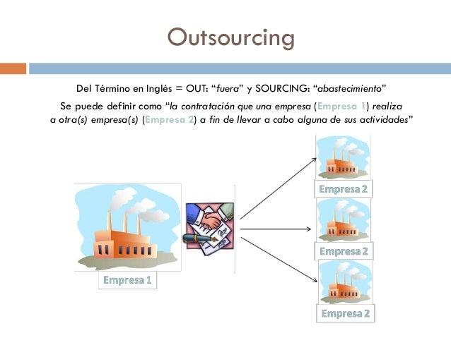"""Outsourcing Del Término en Inglés = OUT: """"fuera"""" y SOURCING: """"abastecimiento""""  Se puede definir como """"la contratación que ..."""