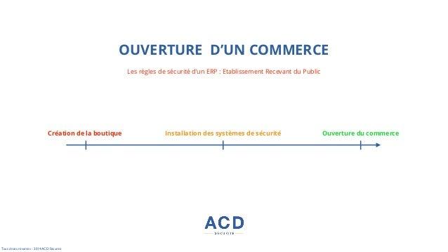 OUVERTURE D'UN COMMERCE  Les règles de sécurité d'un ERP : Etablissement Recevant du Public  Création de la boutique Insta...