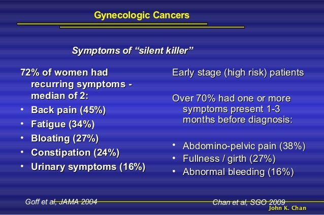 Ovarian Cancer Symptoms Over 70
