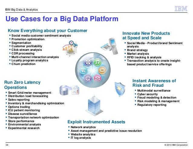 case study big data