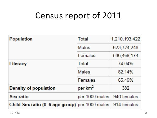 as per 2011 census total population United kingdom census 2011 this breaks down to a cost of 87 pence per person  an estimate of the total population in each council area.