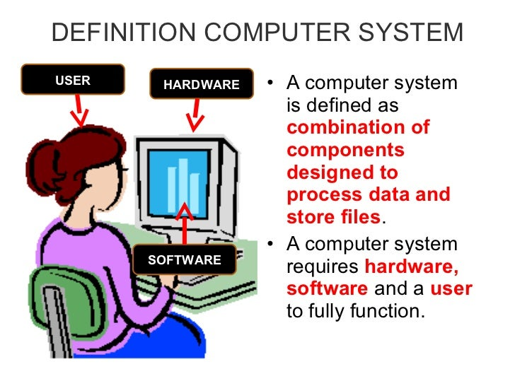 an introduction to the analysis of operating systems on computers Prospective students searching for computer systems analysis found the following tend to include coursework in computer programming, operating systems.