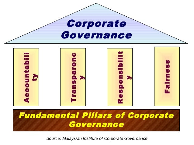 pillars of good governance pdf