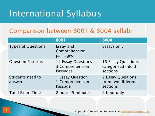 Essay conclusion help