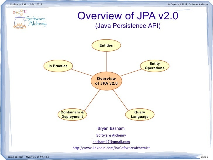 Overview of JPA (Java Persistence API) v2.0