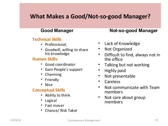 being good manager essay Project management and being a project manager management essay now a day's many people and organisation today have a totally new awareness in project management.