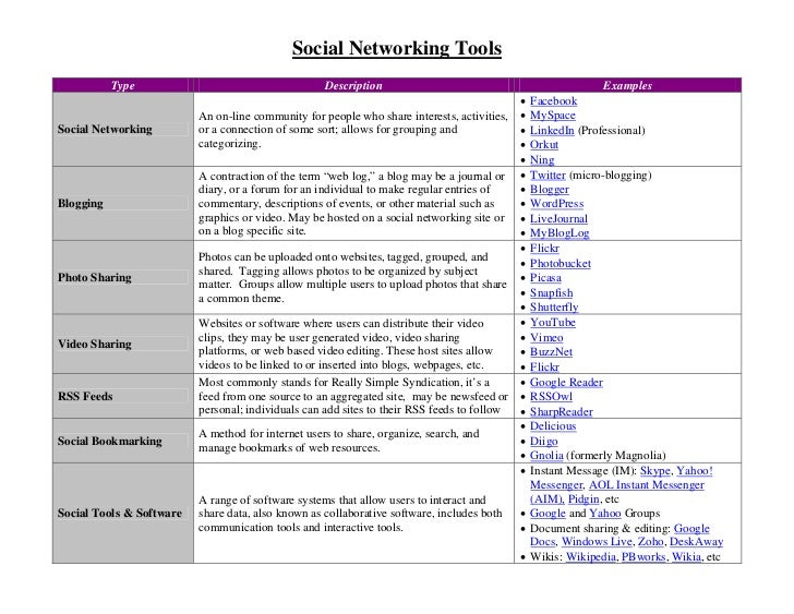 Overview of social_networking_tools_347565_7