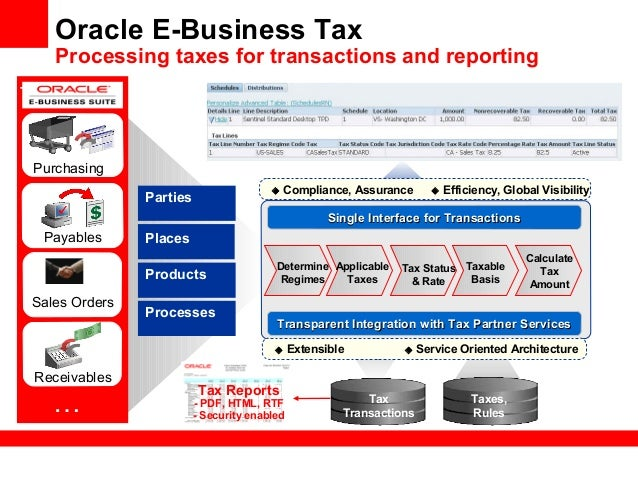 e Business Suite Oracle Financials Rules Oracle e Business