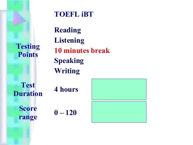 PLEASE HELP ME?? TOEFL IBT 80 PTS...?