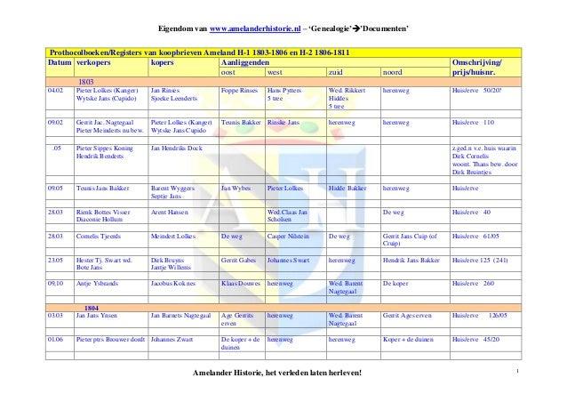 Eigendom van www.amelanderhistorie.nl – 'Genealogie''Documenten' Prothocolboeken/Registers van koopbrieven Ameland H-1 18...