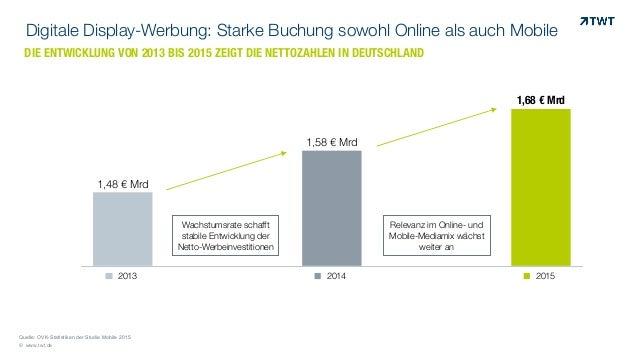 © www.twt.de Digitale Display-Werbung: Starke Buchung sowohl Online als auch Mobile Quelle: OVK-Statistiken der Studie Mob...